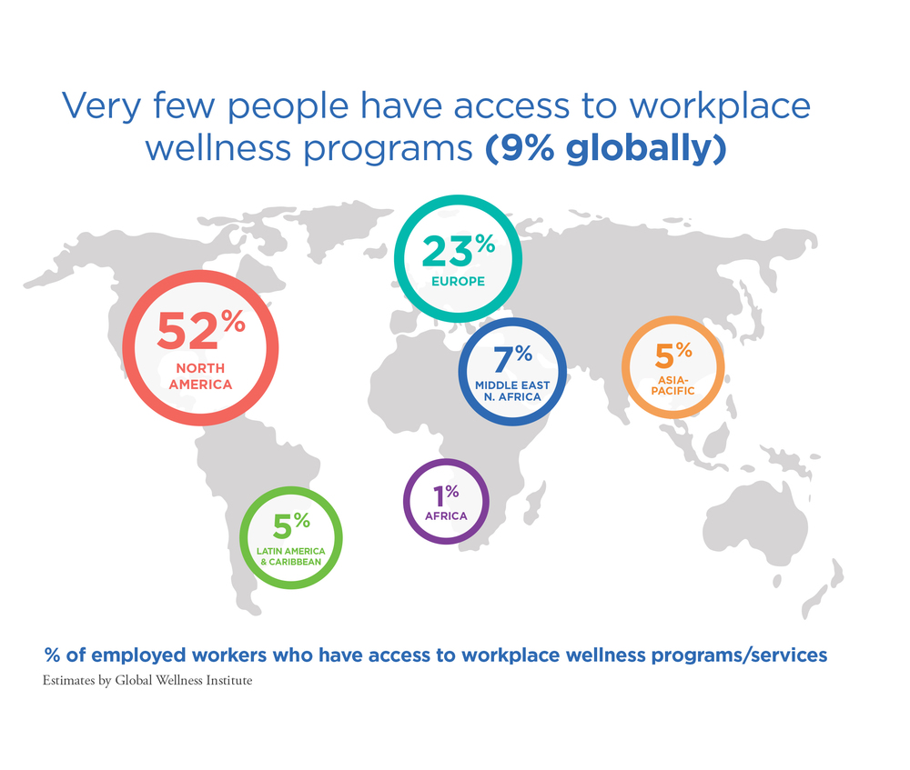 Use of graphs from this report requires permission and proper attribution to the Global Wellness Institute. Contact:   research@globalwellnessinstitute.org .