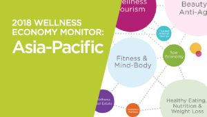 Asia-Pacific Wellness Economy Monitor