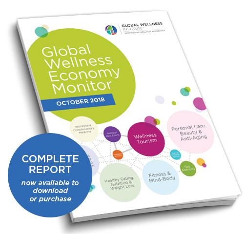Global Wellness Economy Monitor