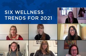 Six Wellness Trends for 2021