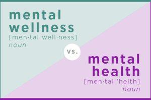 "Industry Research: Defining ""Mental Wellness"" vs. ""Mental Health"""
