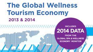 2013 & 2014 Global Wellness Tourism Economy